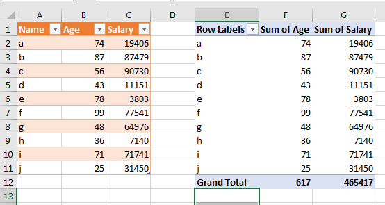 Pivot table in Excel Add-in code example