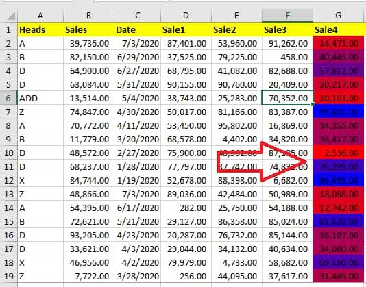 Color Scale Advanced Excel VBA, C#, VB.Net Code Example