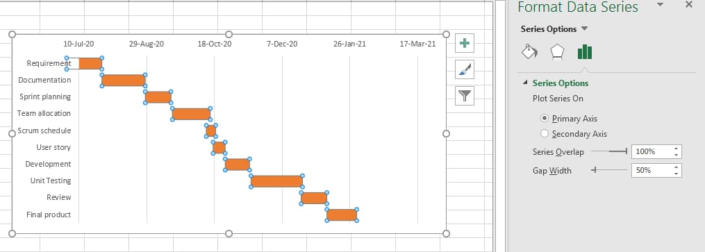 Gantt Chart in Excel with example