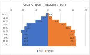pyramid chart img